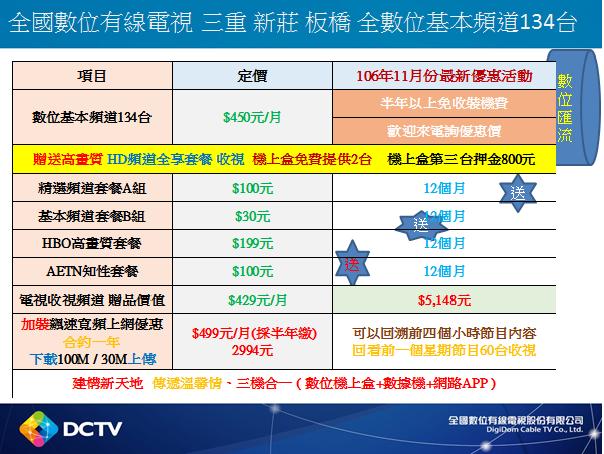 全國數位有線電視:1061102單裝全國收費.png