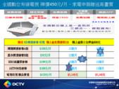 全國數位有線電視:10611單裝CATV.png