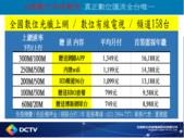 全國數位有線電視:10605全國有線搭配網路.png