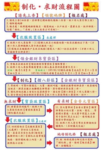 制化求財點燈流程海報.jpg - 公告與海報類