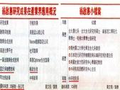 我的資料庫:翁啟惠技轉出去的全球六家廠商.JPG