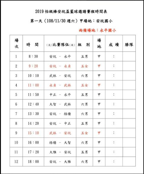 擷取3.PNG - 安坑國小/怡級棒邀請賽~