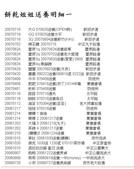 私訊.個人文字資料:送1.JPG