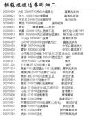 私訊.個人文字資料:送2.JPG