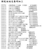 私訊.個人文字資料:送3.JPG