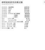 私訊.個人文字資料:送7.JPG